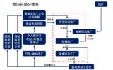 2017年中国铅回收行业发展前景分析【图】