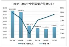2019年中國卷煙行業供需及主要經營企業情況分析 [圖]